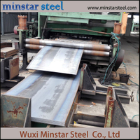 20mm Thick Mild Steel Plate Price