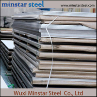 201 Grade Hot Rolled Stainless Steel Sheet 15mm Thick