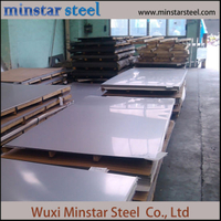 316 316L Cold Rolled 2b Finished Stainless Steel Sheet 1.0mm Thickness